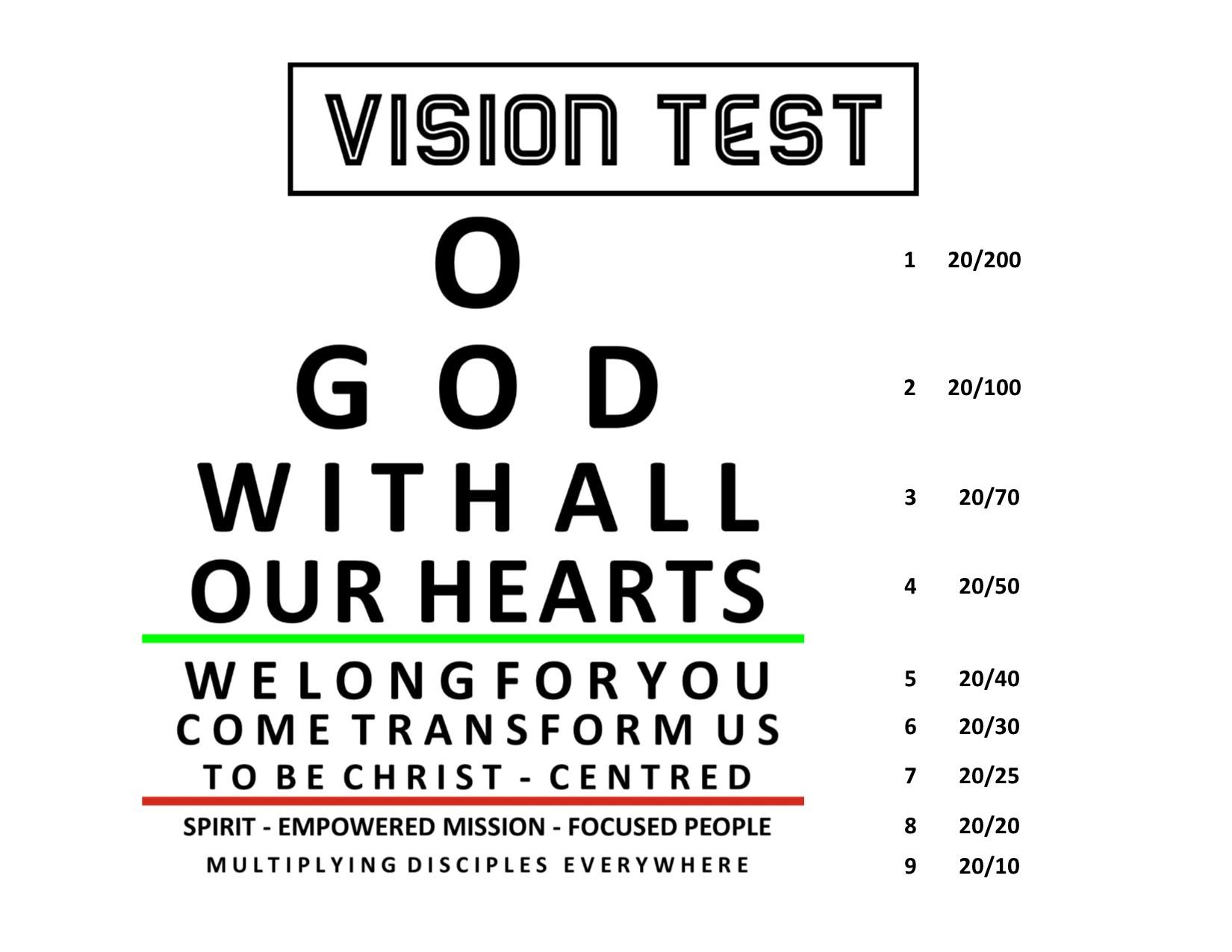 94 20 40 Vision Test